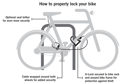 properly-locking-a-bike
